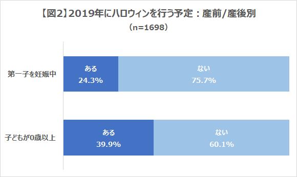 201909_調査図2