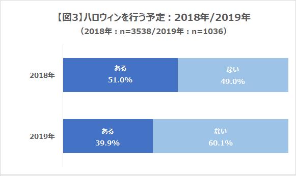 201909_調査図3