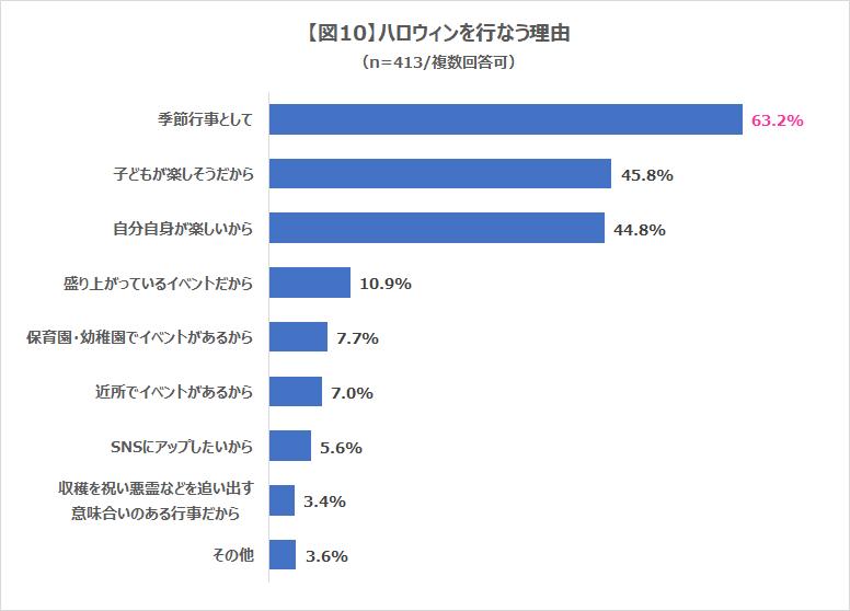 201909_調査図10