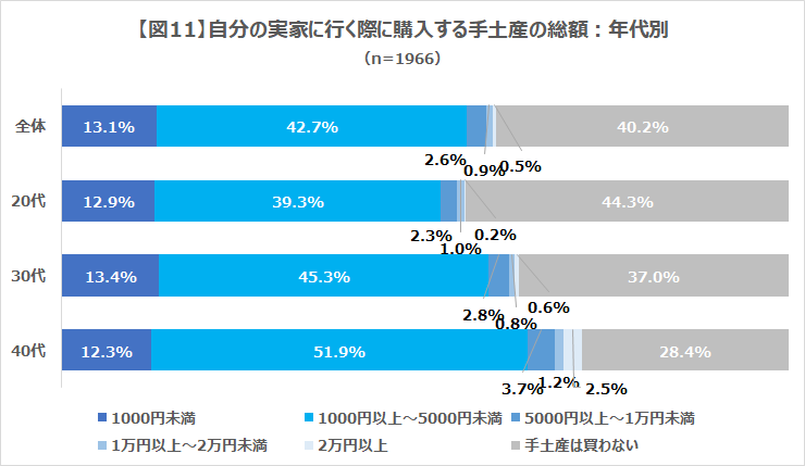 201910_調査図11