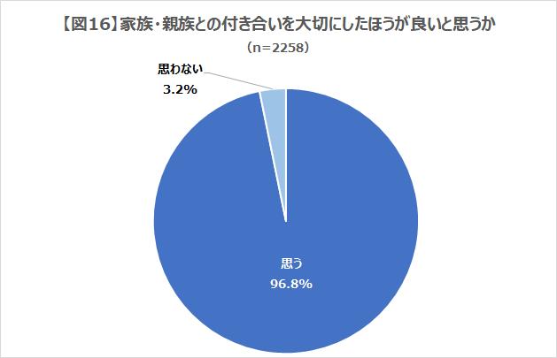 201910_調査図16