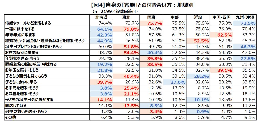 201910_調査図4
