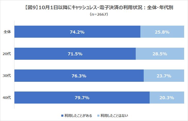 201911_調査図9