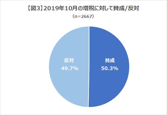 201911_調査図3