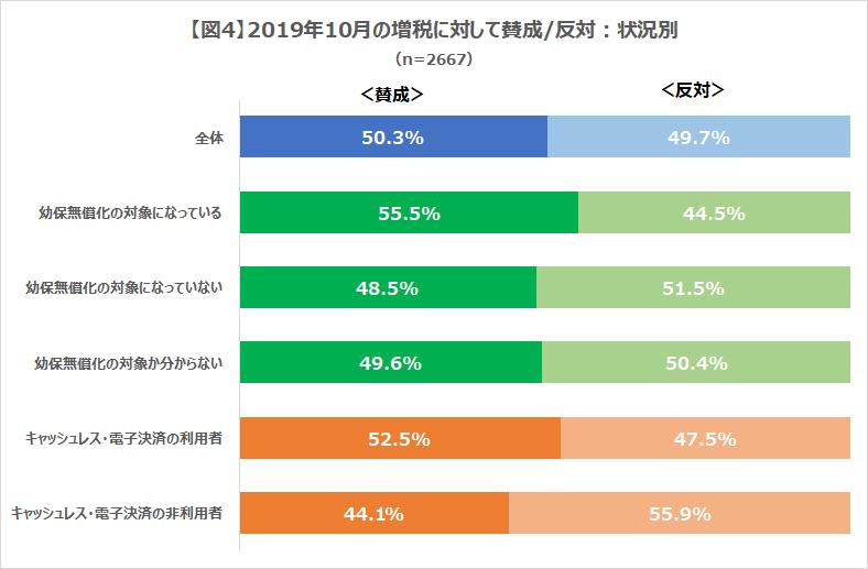 201911_調査図4