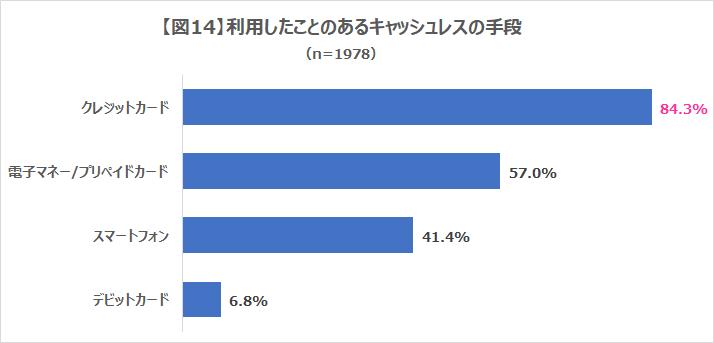 201911_調査図14