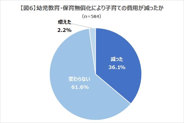 201911_調査図6