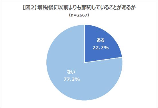 201911_調査図2