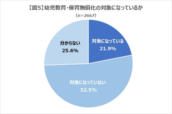 201911_調査図5