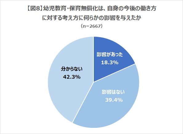 201911_調査図8