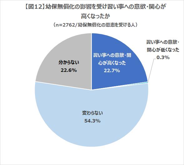 202001_調査図12